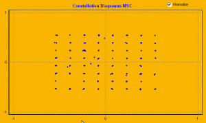 HiQSDR DRM TX constellation diagram