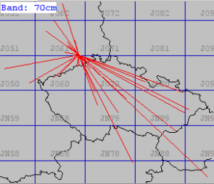 70cm QSO distribution