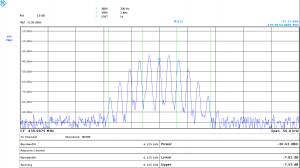 IC-E92 FM wide 1750Hz