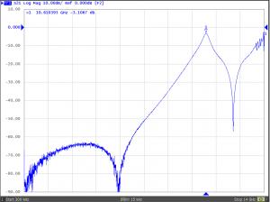 pipecap 5mm probes 10610MHz